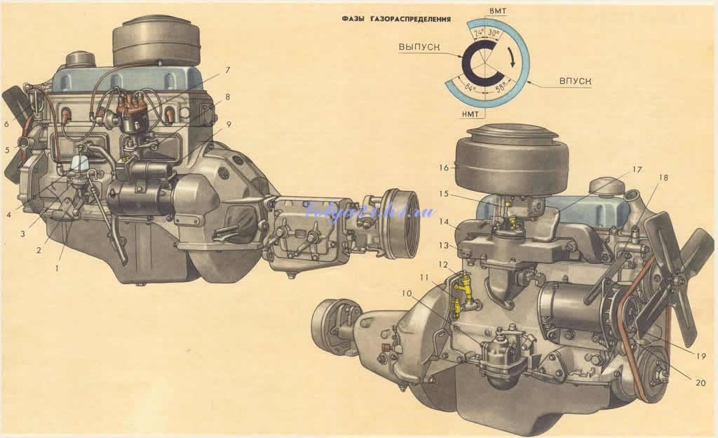 Projekt uljanowsk vertreten auf fahrzeugtreffen for A m motors